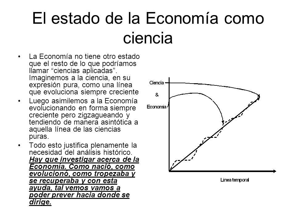 El estado de la Economía como ciencia