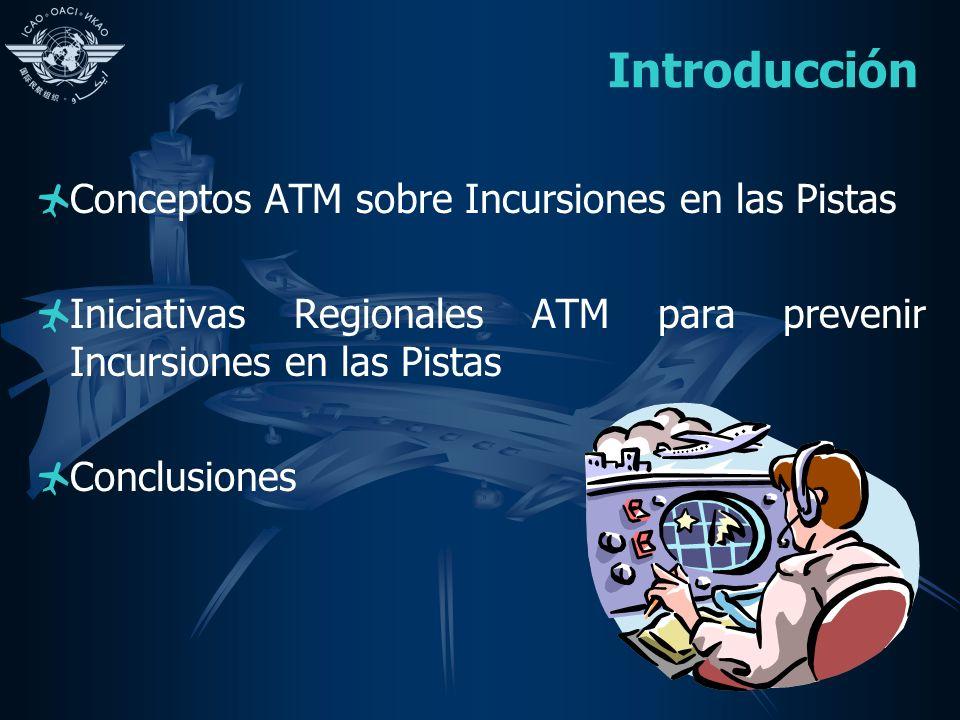 Introducción Conceptos ATM sobre Incursiones en las Pistas