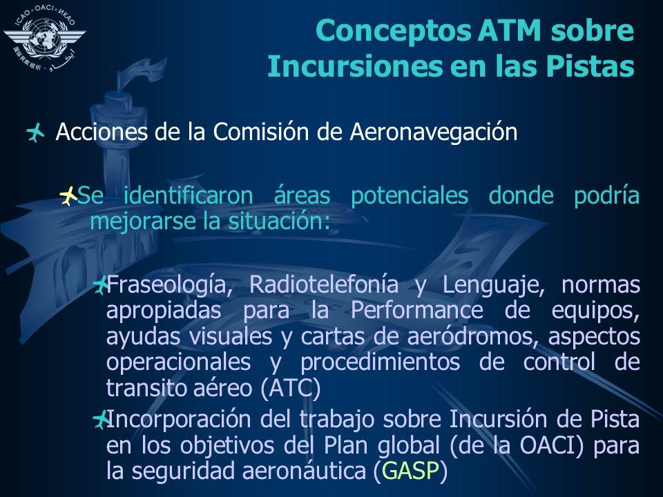 Conceptos ATM sobre Incursiones en las Pistas
