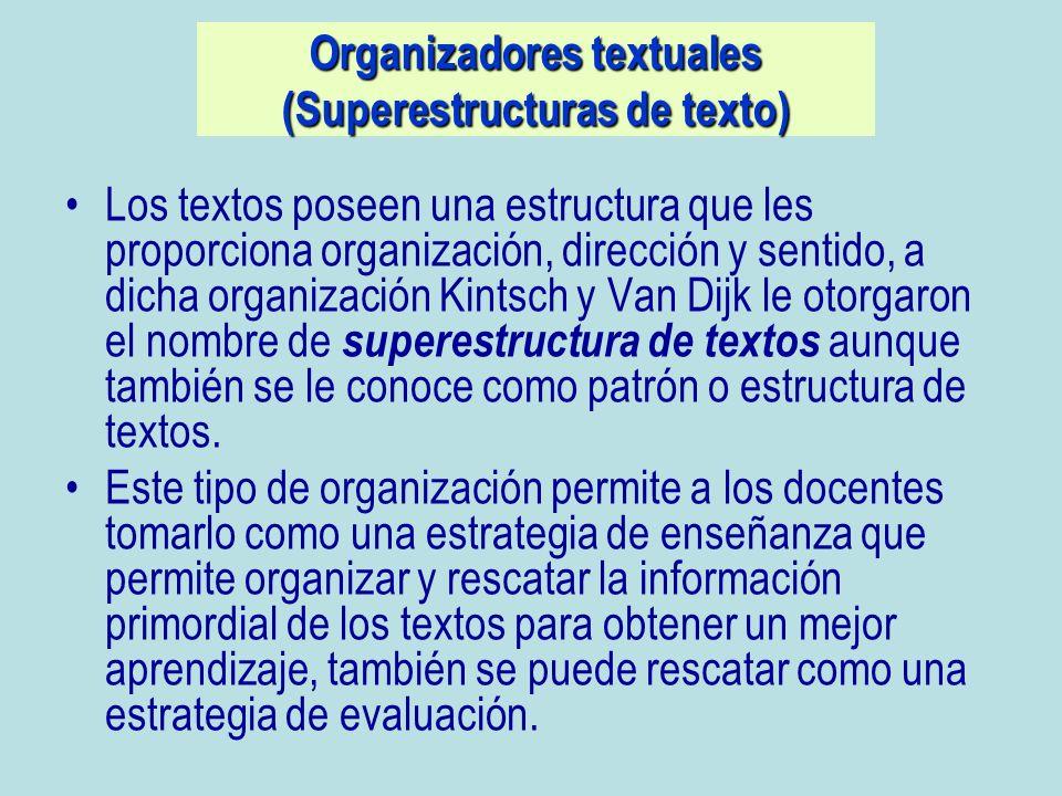 Organizadores textuales (Superestructuras de texto)
