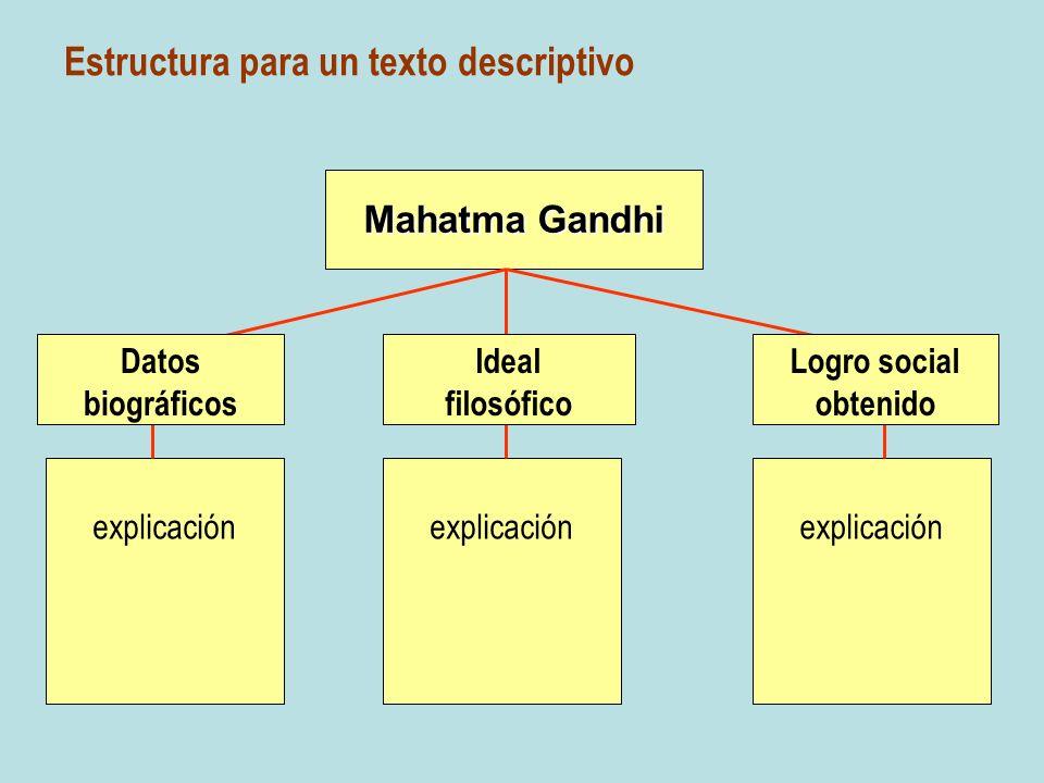 Estructura para un texto descriptivo