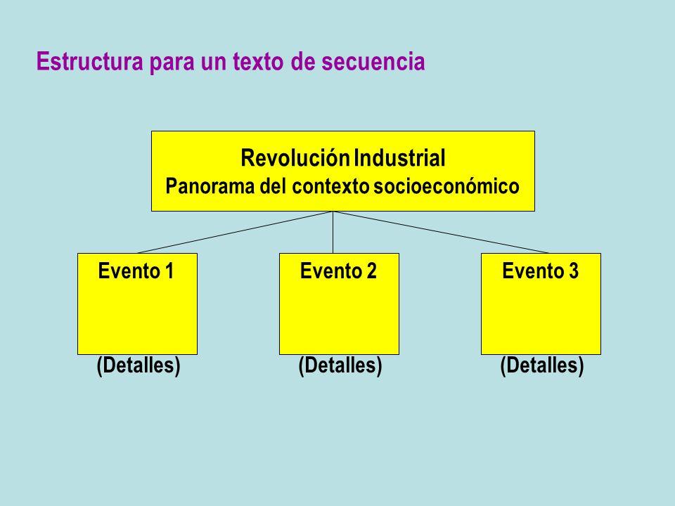 Revolución Industrial Panorama del contexto socioeconómico