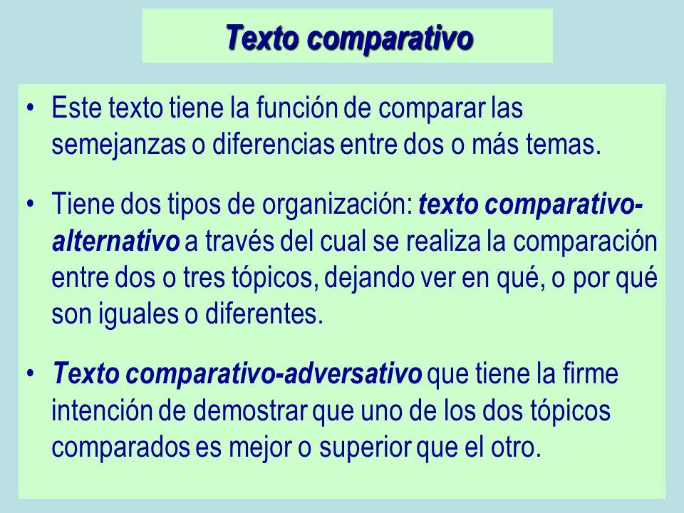 Texto comparativo Este texto tiene la función de comparar las semejanzas o diferencias entre dos o más temas.