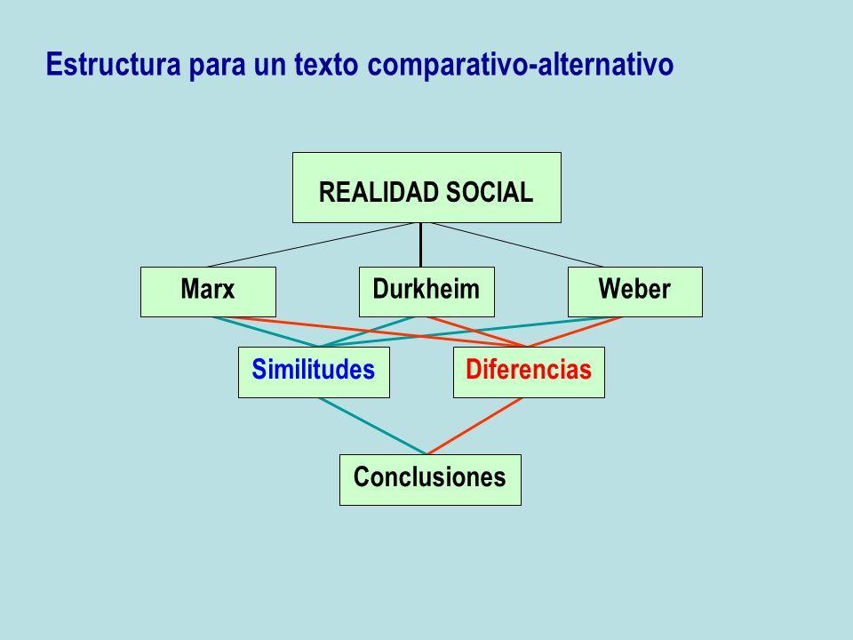Estructura para un texto comparativo-alternativo