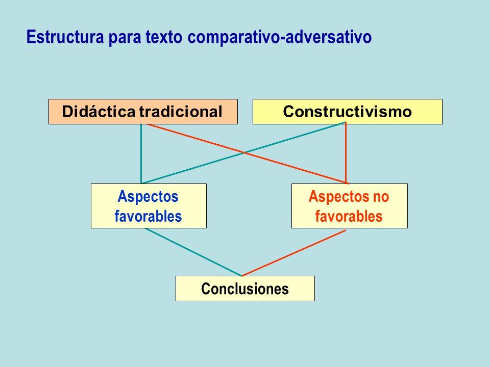 Didáctica tradicional Aspectos no favorables