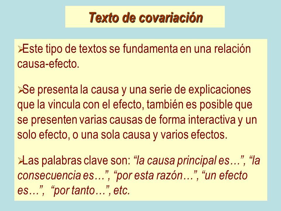 Texto de covariación Este tipo de textos se fundamenta en una relación causa-efecto.