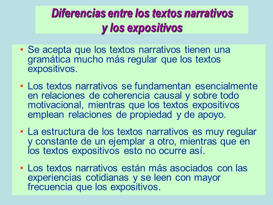 Diferencias entre los textos narrativos y los expositivos