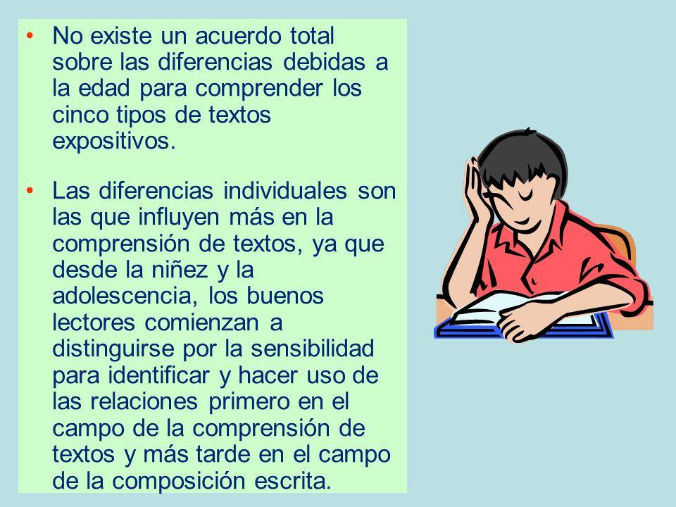 No existe un acuerdo total sobre las diferencias debidas a la edad para comprender los cinco tipos de textos expositivos.