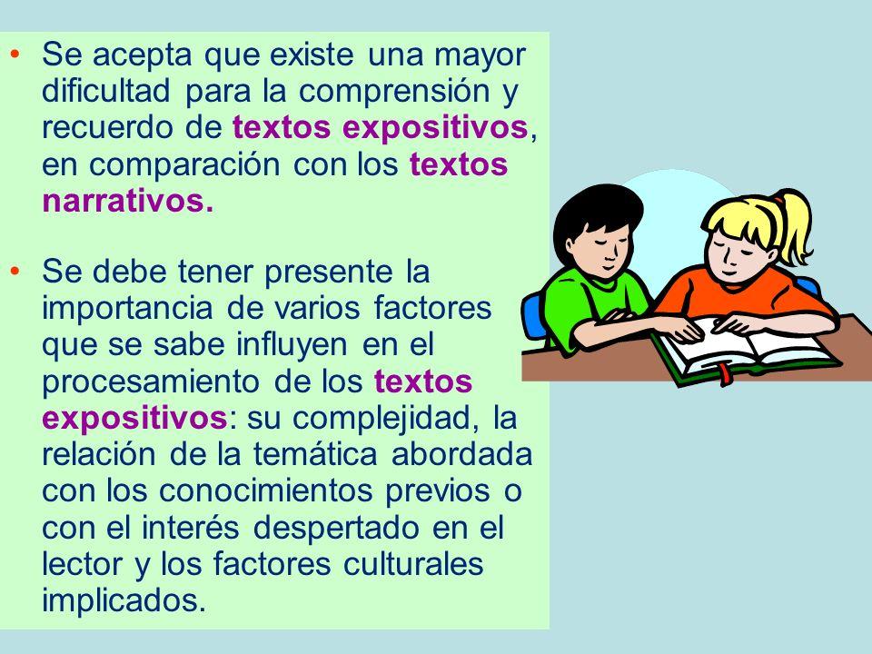 Se acepta que existe una mayor dificultad para la comprensión y recuerdo de textos expositivos, en comparación con los textos narrativos.