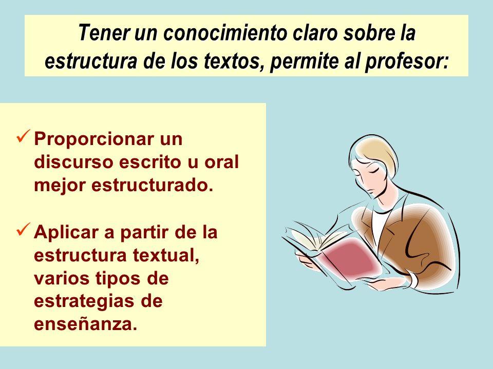 Tener un conocimiento claro sobre la estructura de los textos, permite al profesor: