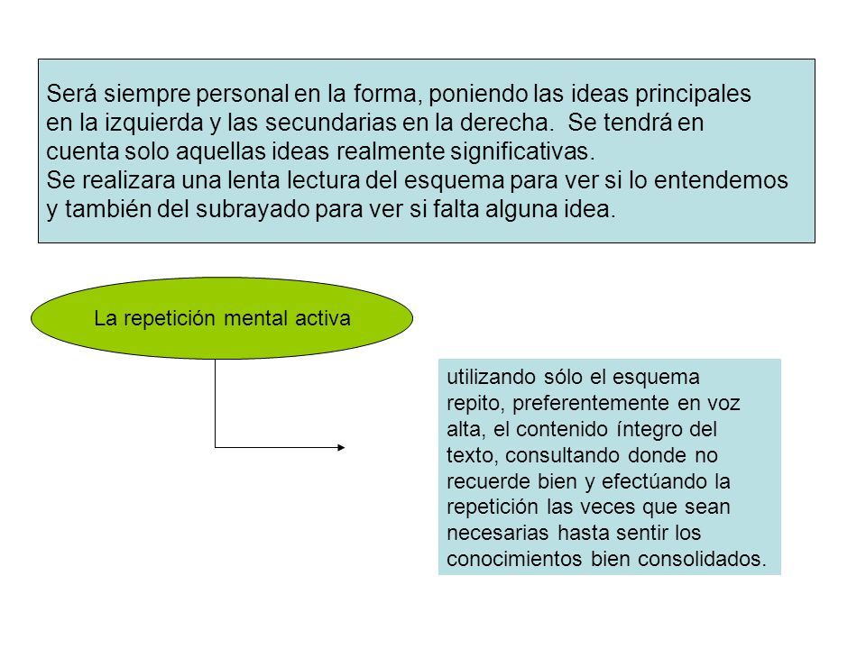 La repetición mental activa