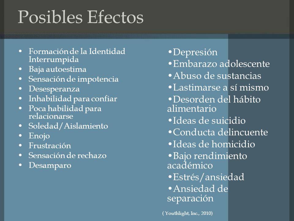 Posibles Efectos Depresión Embarazo adolescente Abuso de sustancias