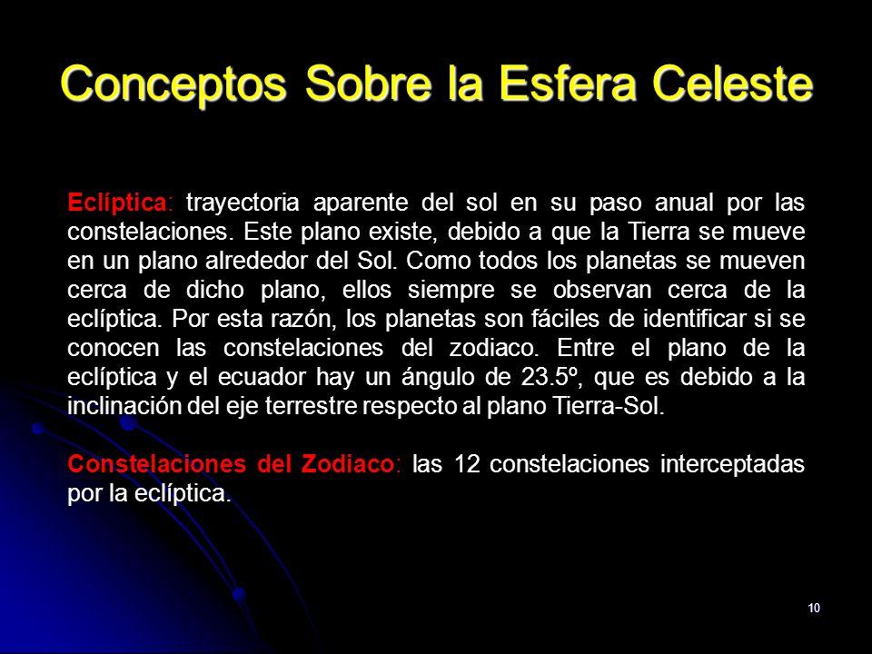Conceptos Sobre la Esfera Celeste