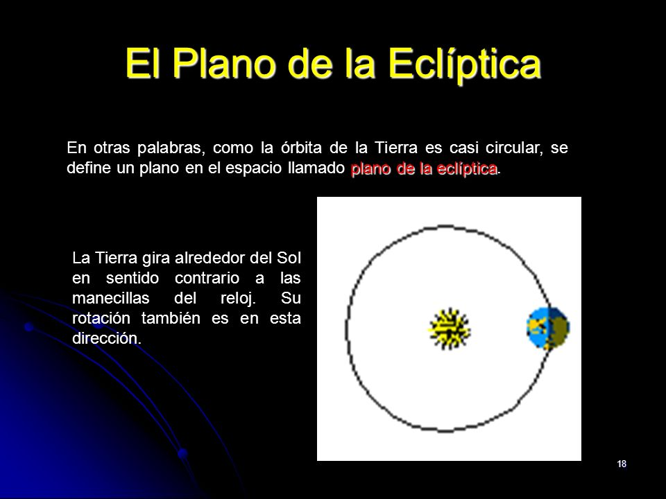El Plano de la Eclíptica