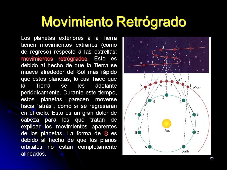 Movimiento Retrógrado