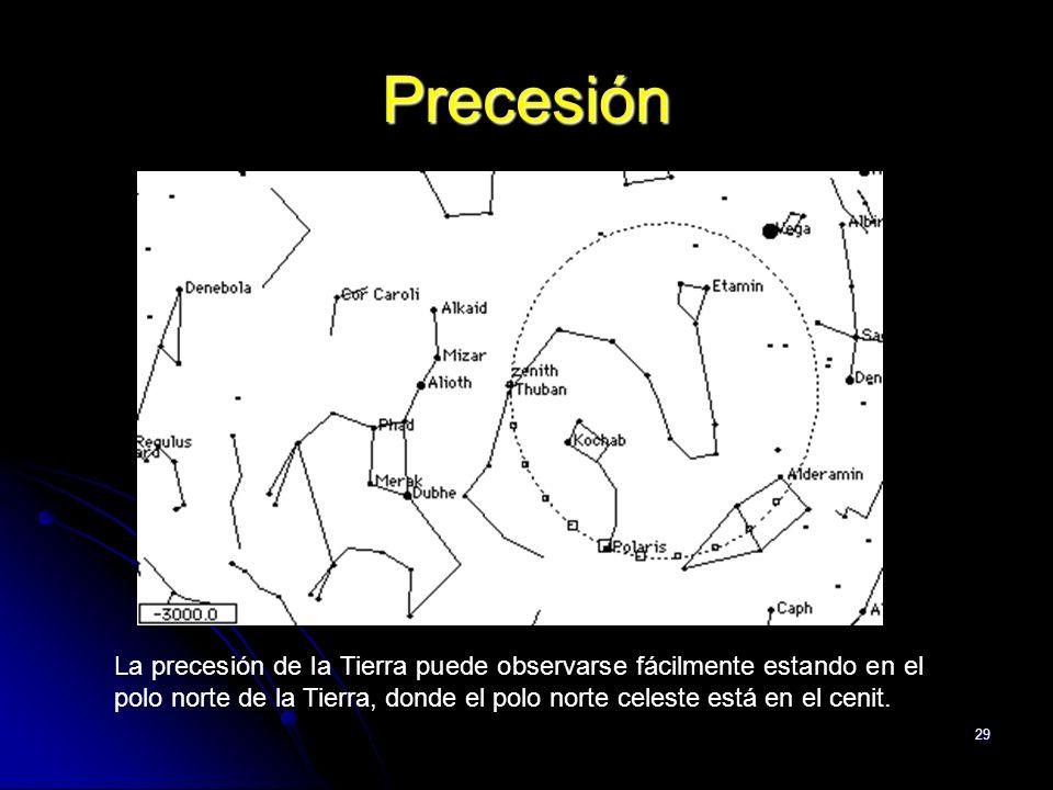 Precesión La precesión de la Tierra puede observarse fácilmente estando en el polo norte de la Tierra, donde el polo norte celeste está en el cenit.