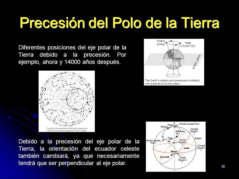 Precesión del Polo de la Tierra
