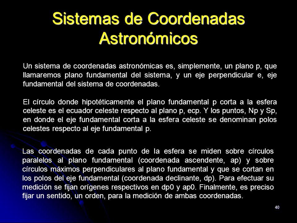 Sistemas de Coordenadas Astronómicos