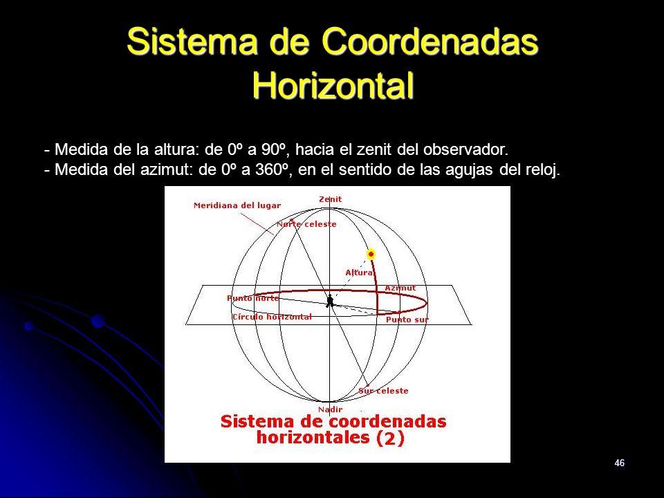 Sistema de Coordenadas Horizontal