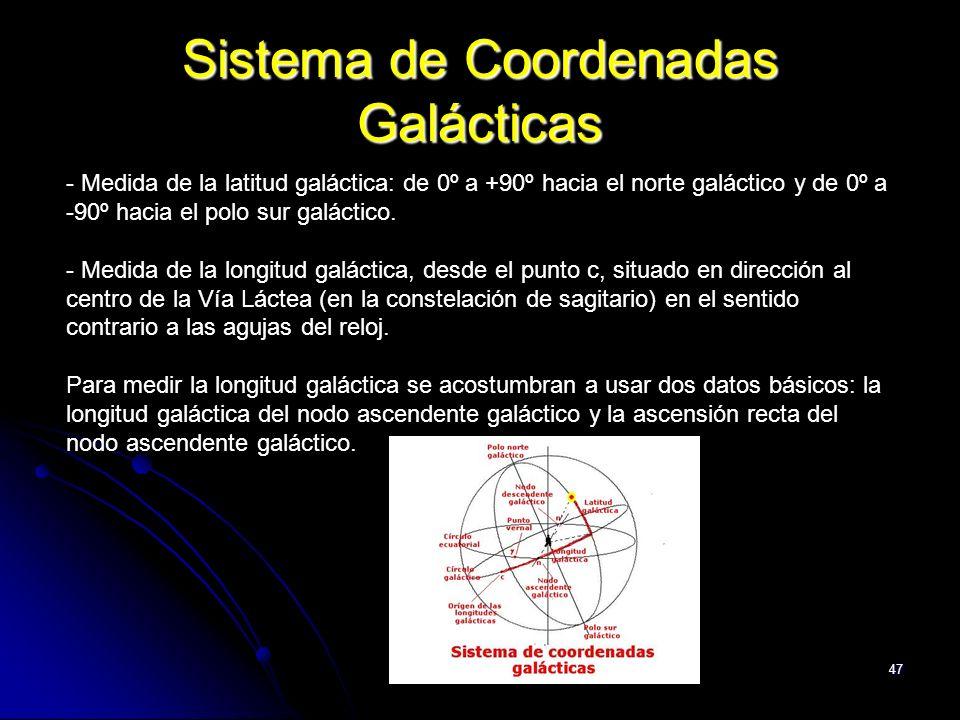 Sistema de Coordenadas Galácticas