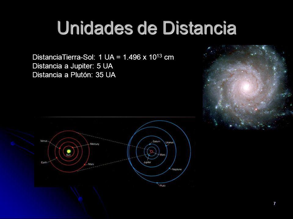 Unidades de Distancia DistanciaTierra-Sol: 1 UA = 1.496 x 1013 cm