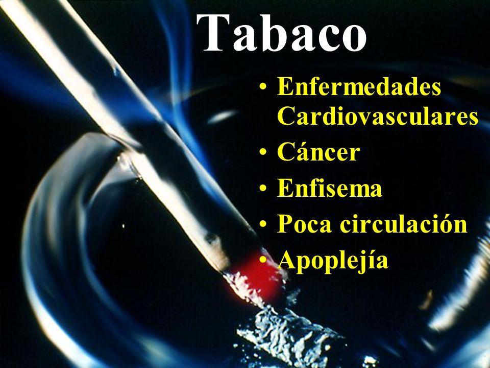 Tabaco Enfermedades Cardiovasculares Cáncer Enfisema Poca circulación