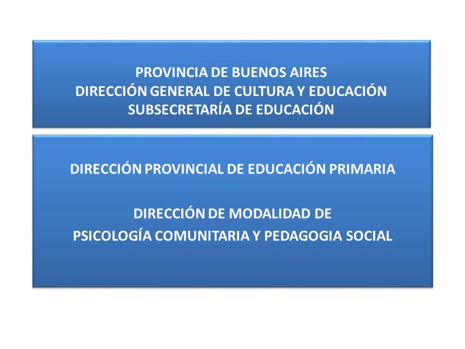 DIRECCIÓN PROVINCIAL DE EDUCACIÓN PRIMARIA DIRECCIÓN DE MODALIDAD DE