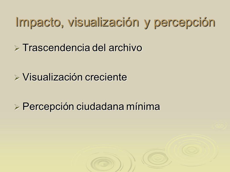 Impacto, visualización y percepción