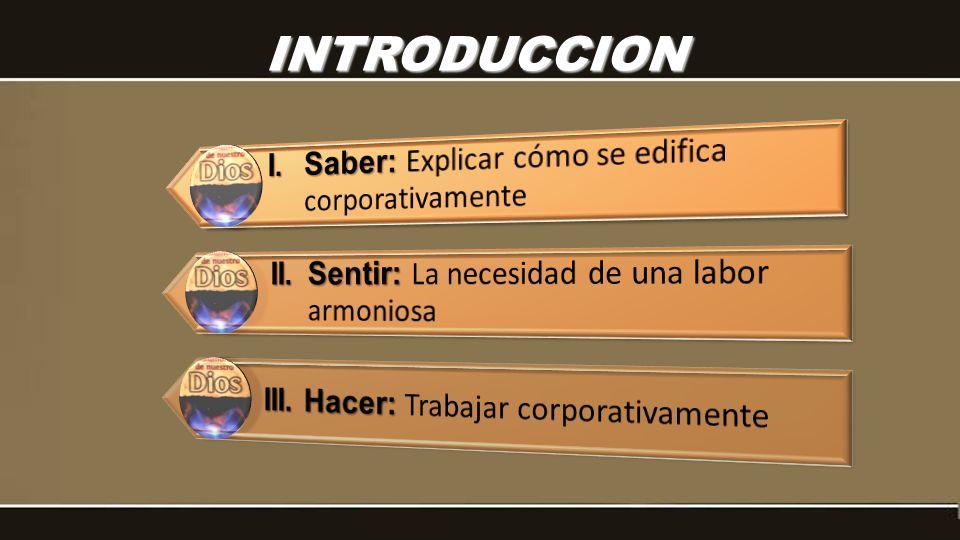 INTRODUCCION I. Saber: Explicar cómo se edifica corporativamente