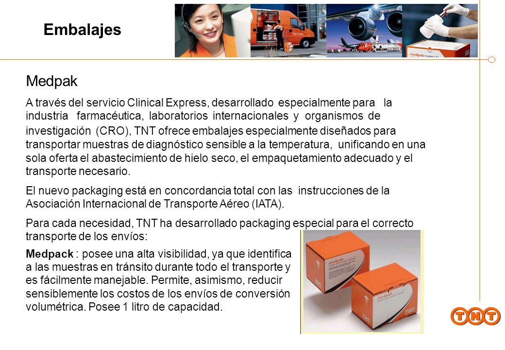 Embalajes Medpak desarrollo de nuevas medicinas