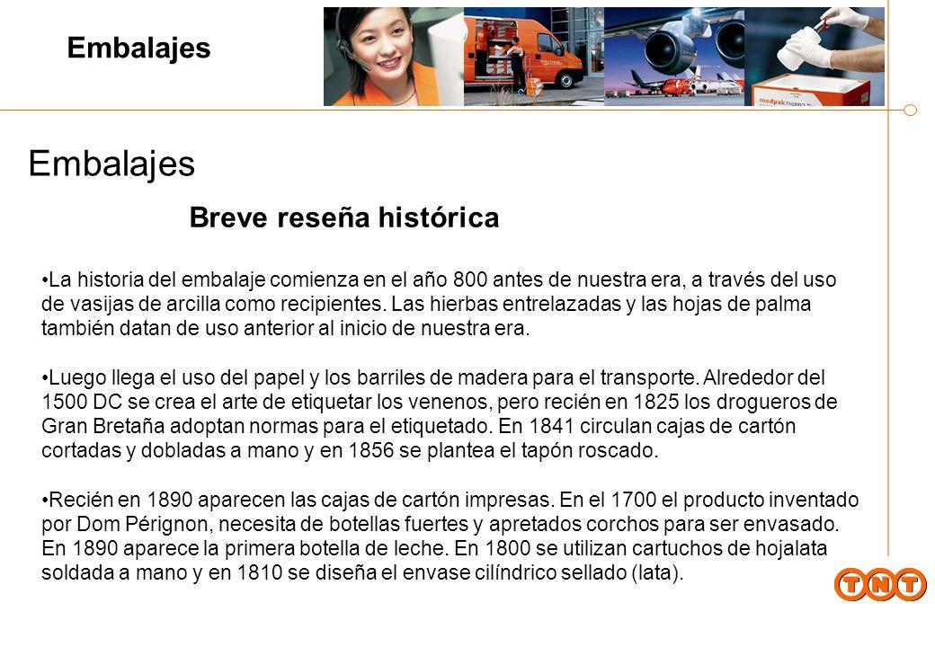 Embalajes Embalajes Breve reseña histórica