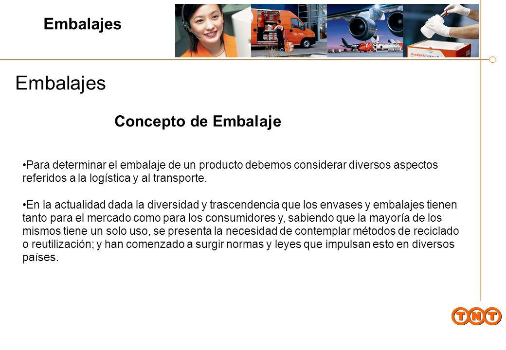 Embalajes Embalajes Concepto de Embalaje