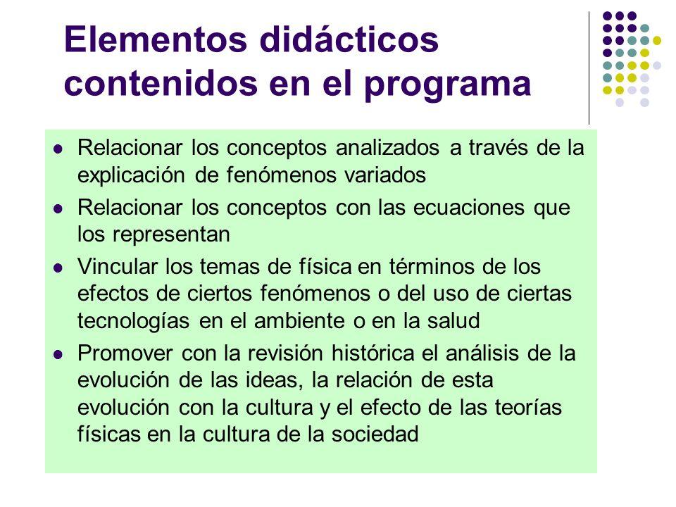Elementos didácticos contenidos en el programa