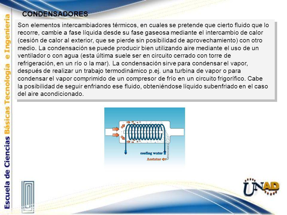 CONDENSADORES Son elementos intercambiadores térmicos, en cuales se pretende que cierto fluido que lo.