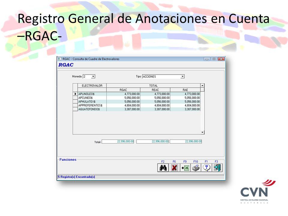 Registro General de Anotaciones en Cuenta –RGAC-