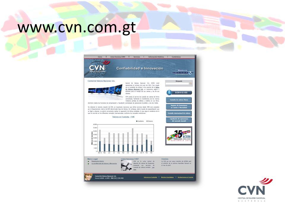 www.cvn.com.gt