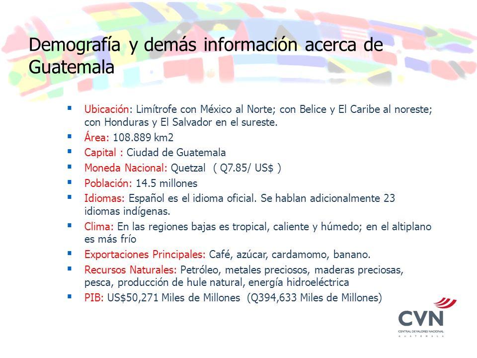 Demografía y demás información acerca de Guatemala