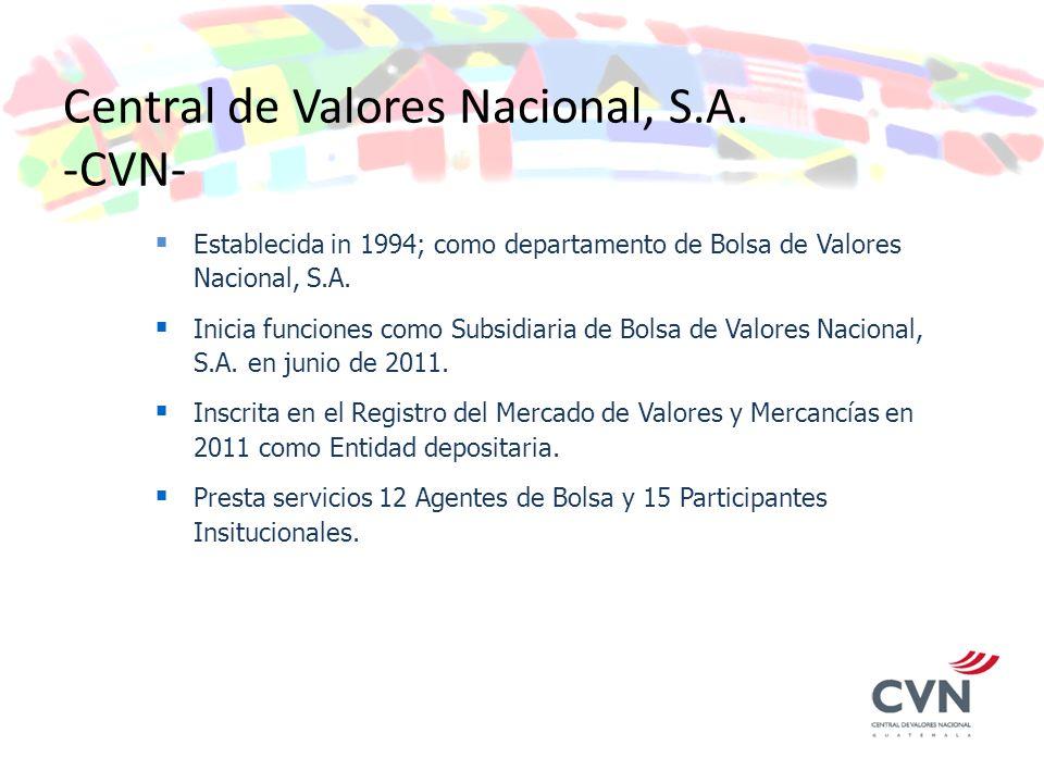 Central de Valores Nacional, S.A. -CVN-