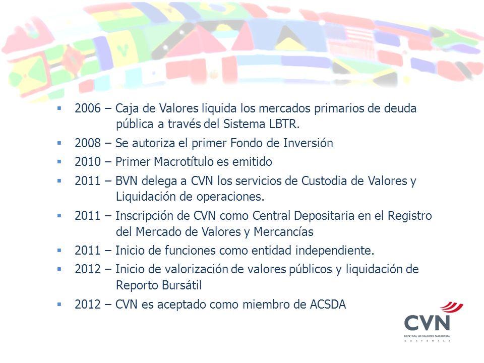 2006 – Caja de Valores liquida los mercados primarios de deuda