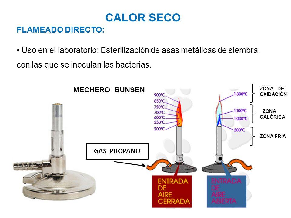 CALOR SECO FLAMEADO DIRECTO: