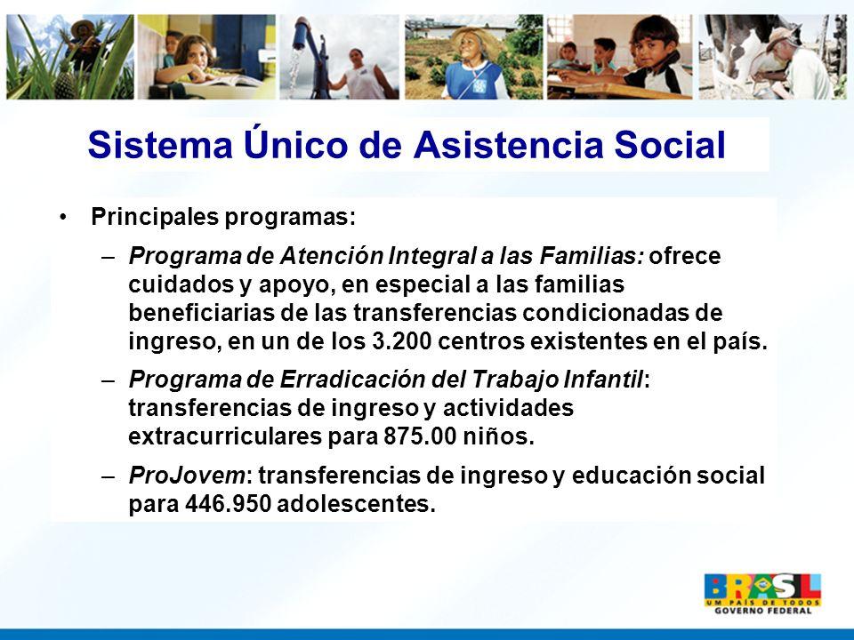 Sistema Único de Asistencia Social