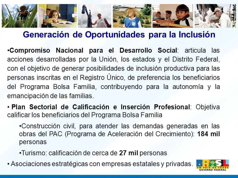 Generación de Oportunidades para la Inclusión
