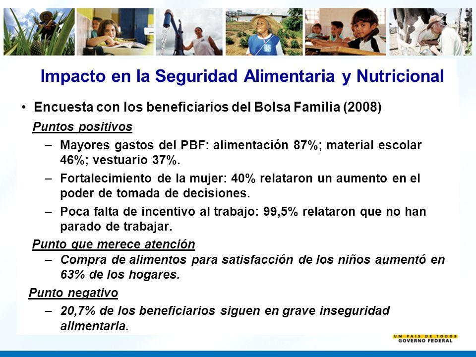 Impacto en la Seguridad Alimentaria y Nutricional