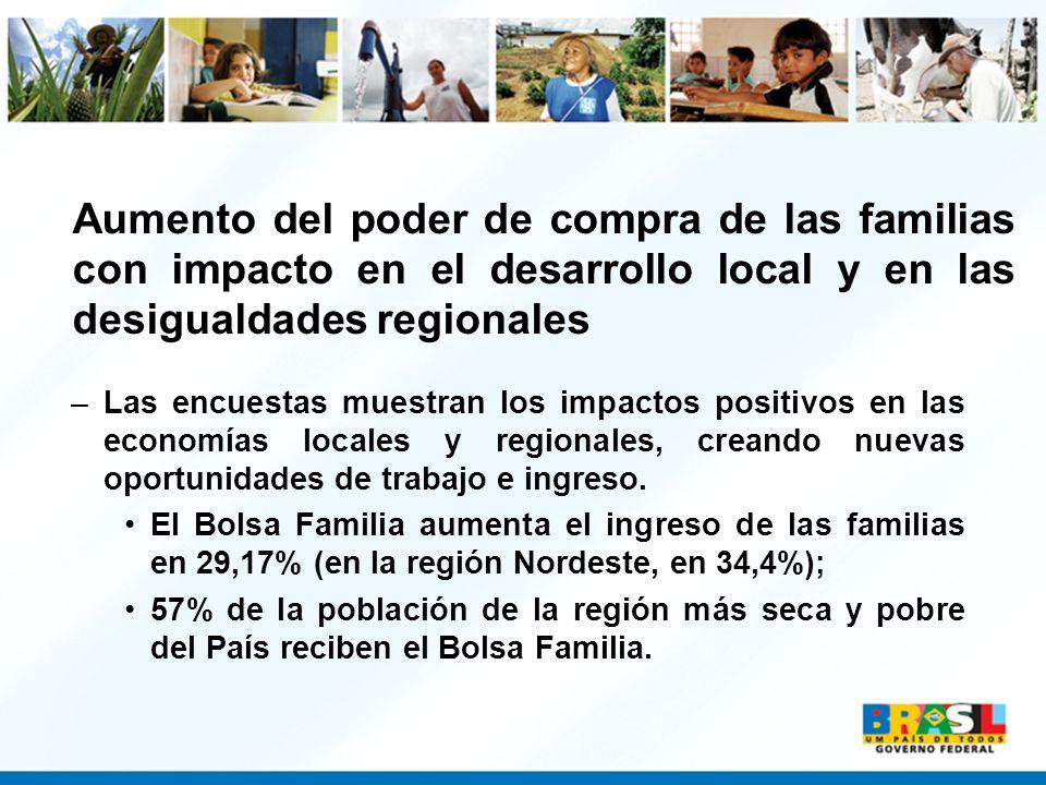 Aumento del poder de compra de las familias con impacto en el desarrollo local y en las desigualdades regionales