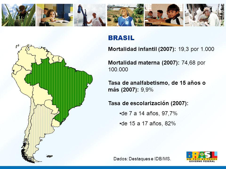 BRASIL Mortalidad infantil (2007): 19,3 por 1.000