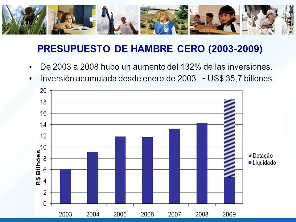 PRESUPUESTO DE HAMBRE CERO (2003-2009)