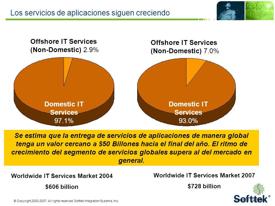 Los servicios de aplicaciones siguen creciendo