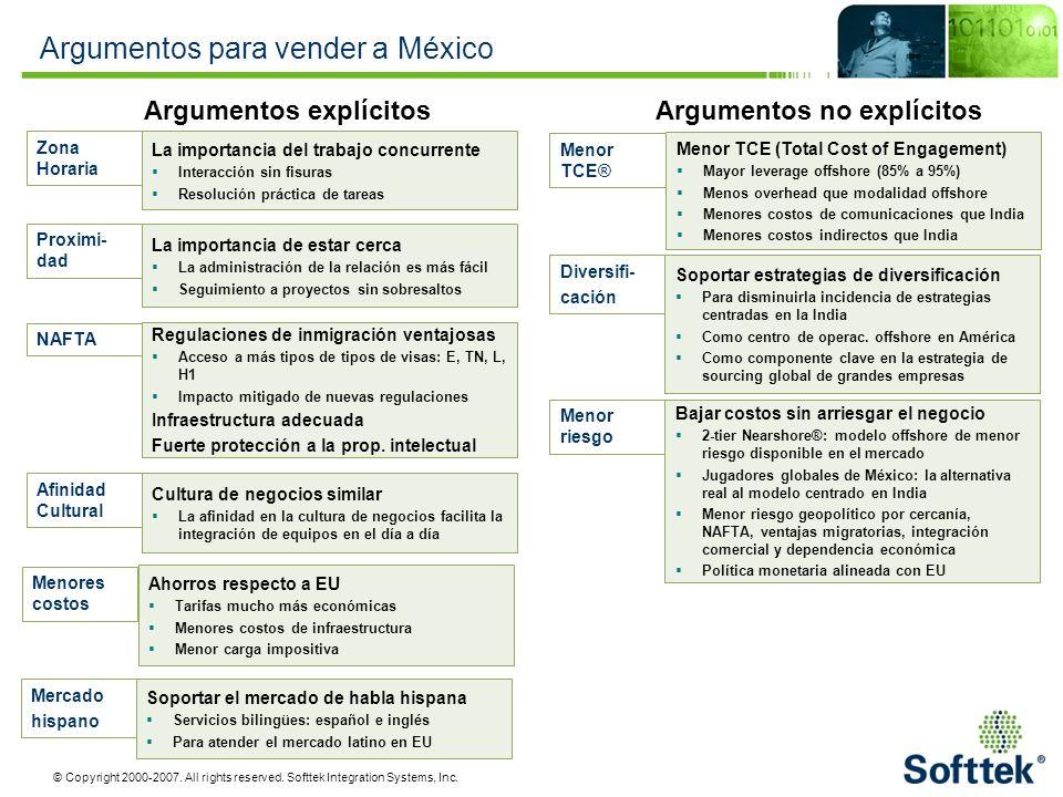 Argumentos para vender a México