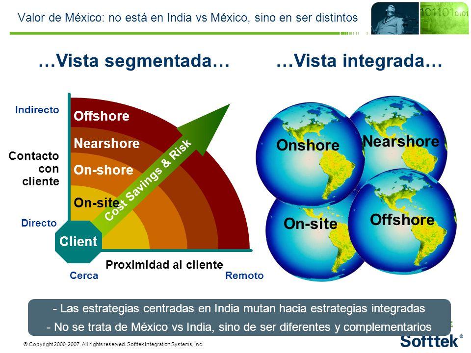 Valor de México: no está en India vs México, sino en ser distintos