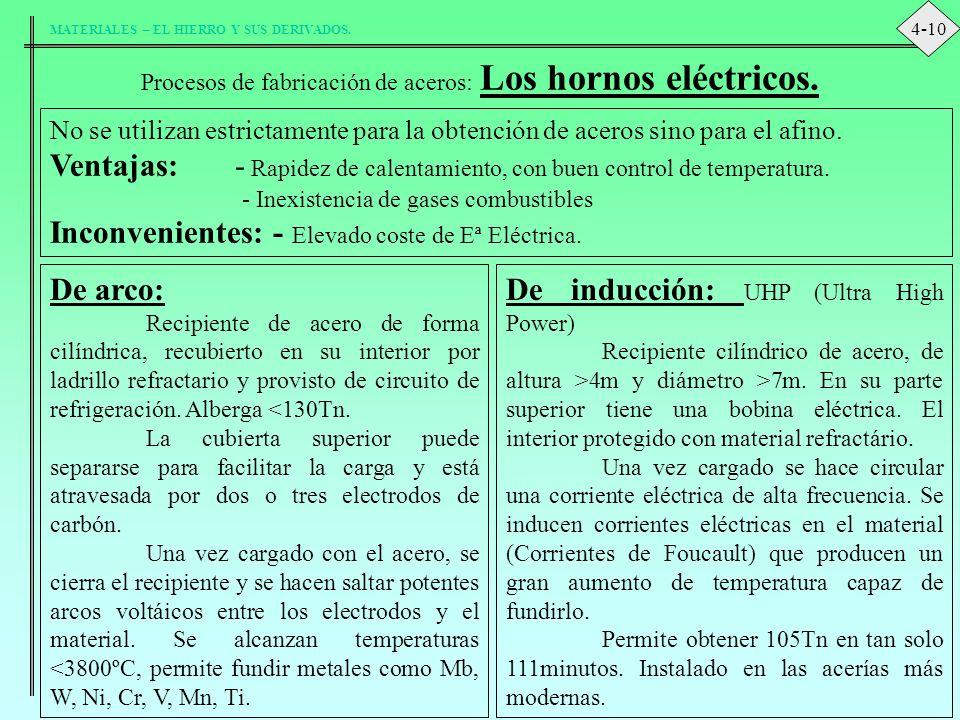 Procesos de fabricación de aceros: Los hornos eléctricos.